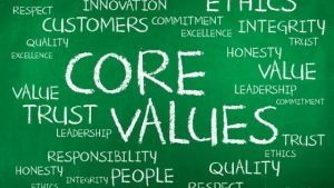 Importance_of_values