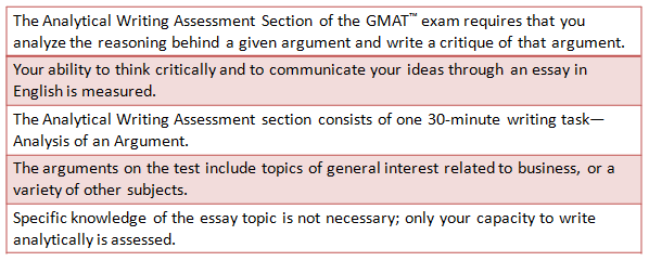 GMAT Exam Pattern 2020:  Main Aspects of Analytical Writing Assessment Section