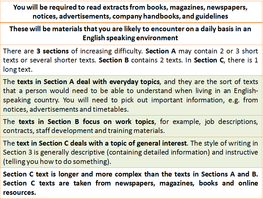 IELTS Syllabus 2020: General Training Reading Section Important Points