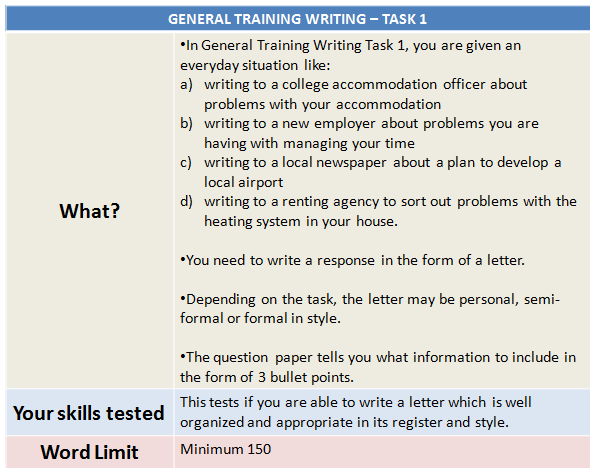 General Training Writing Task 1