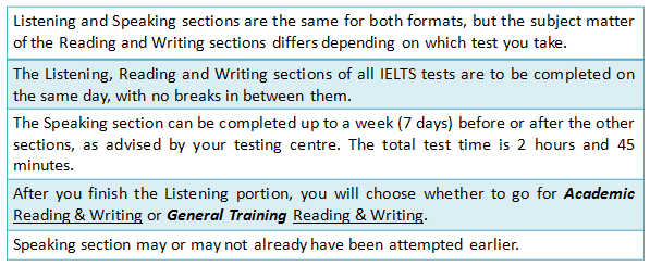 IELTS Exam Pattern 2020: Important Aspects to Remember and the Order of the 4 Sections