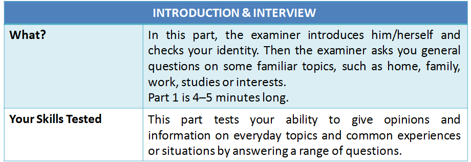 IELTS Syllabus 2020: Speaking Part 1