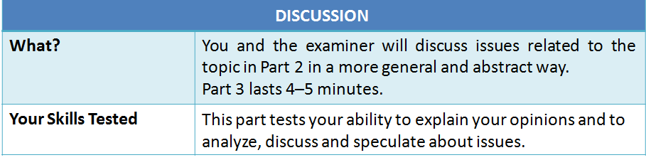 IELTS Exam Pattern 2020: Speaking Part 3