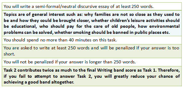 General Training Writing Task 2