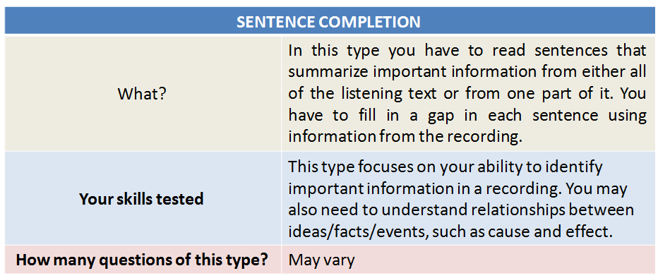 IELTS Syllabus 2020: Listening Question Type 5