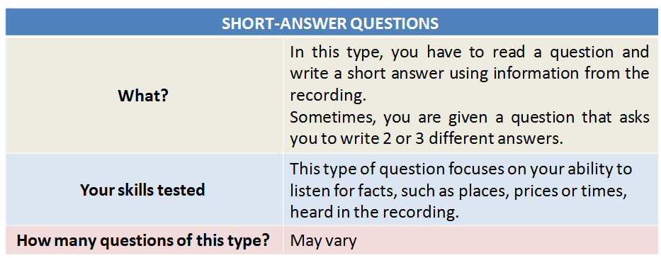 IELTS Syllabus 2020: Listening Question Type 6