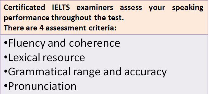 IELTS Syllabus 2020: Which of Your Skills are tested in Speaking Section?
