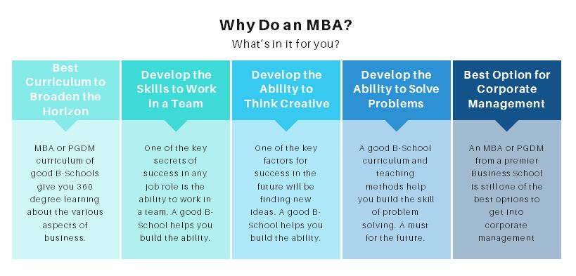 MBA in Germany: An Ultimate Guide to Help You Succeed (2020) 1