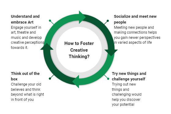 How to Foster Creative Thinking Skills