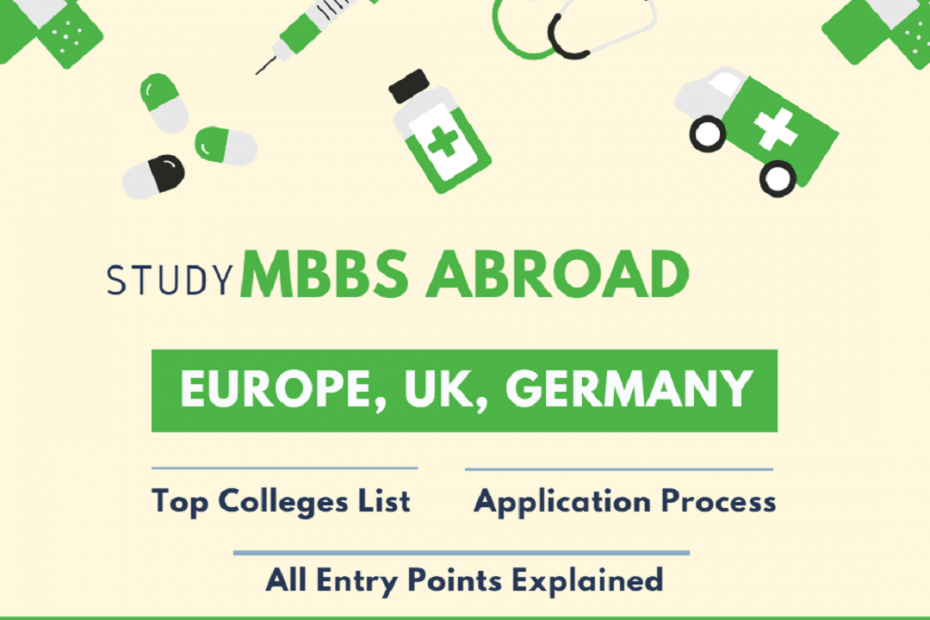 MBBS_Abroad