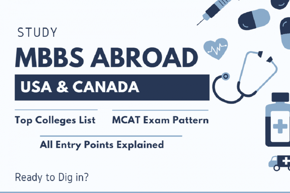 mbbs_abroad_mbbs_in_usa_and_mbbs_in_canada_blog_banner