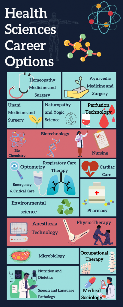 Health Sciences Careers