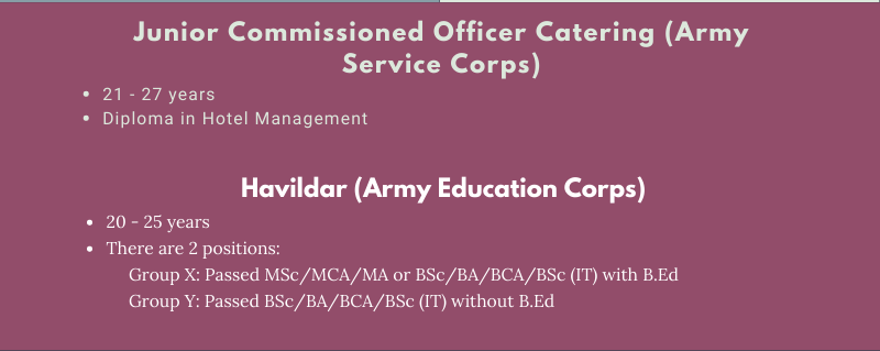 Join Indian Army Figure 17: Pathways for Catering Officer, Havildar