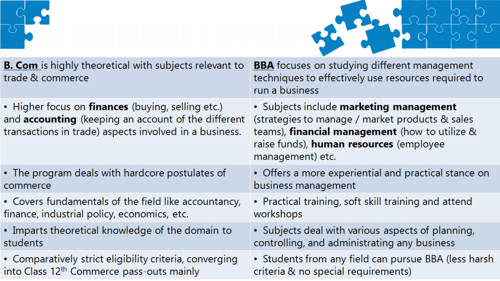 (Table) Comparative course focus: BBA vs BCom