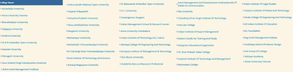 The Distance Education Universe in India 2